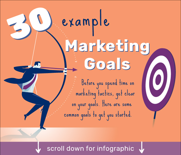 scroll down for infographic of 30 example marketing goals